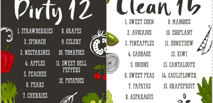 The Dirty Dozen (and Clean Fifteen)